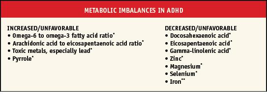 metabolicadhd